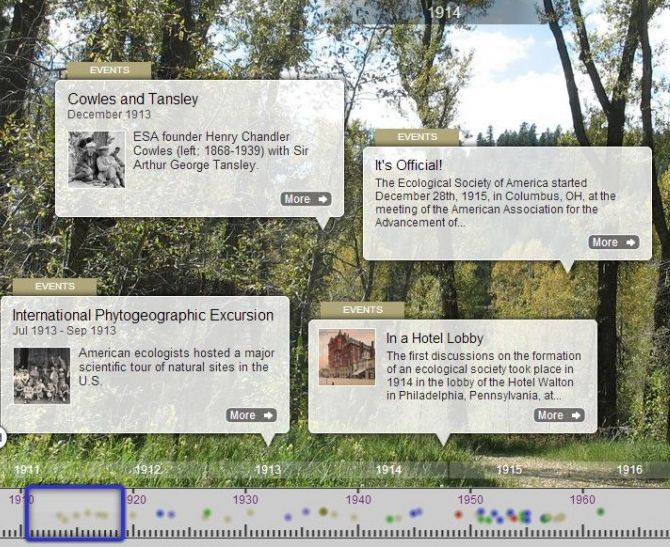 Snapshot of the ESA historical timeline.